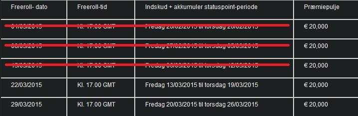 Indskuds perioder for at få adgang til freeroll
