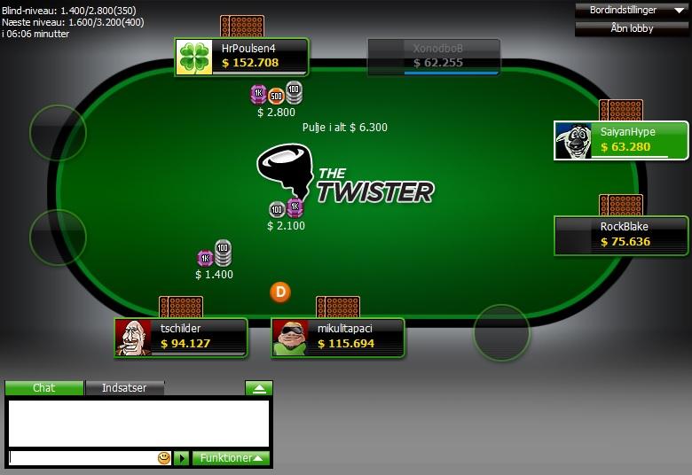 Artikel foto: Finalebordet med 6 spillere