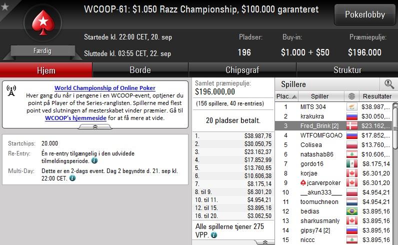 online kasino med roulette