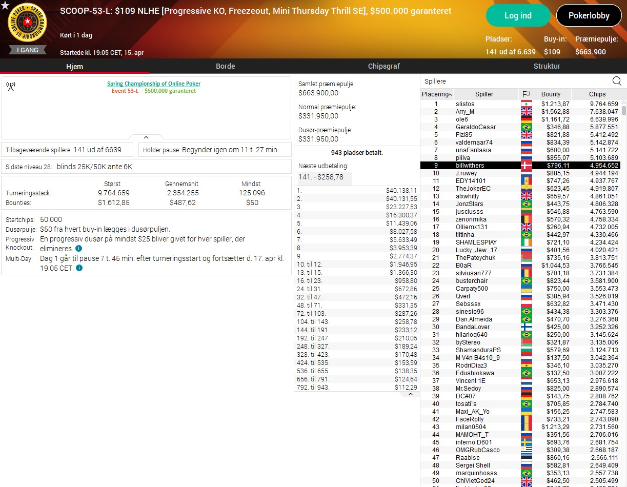 Pokernyheder - Pokerstars online poker - SCOOP 2021